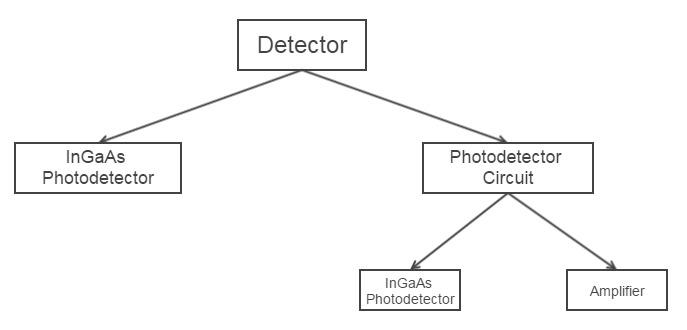 File:Detector System Diagram.jpg