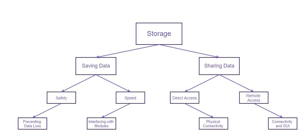 StorageSystemOverview.jpg