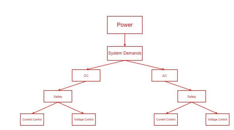 File:PowerSystemDiagram.jpg