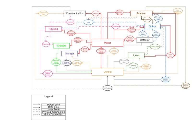 DependencyMap.jpg